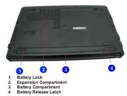 Download Advent laptop drivers